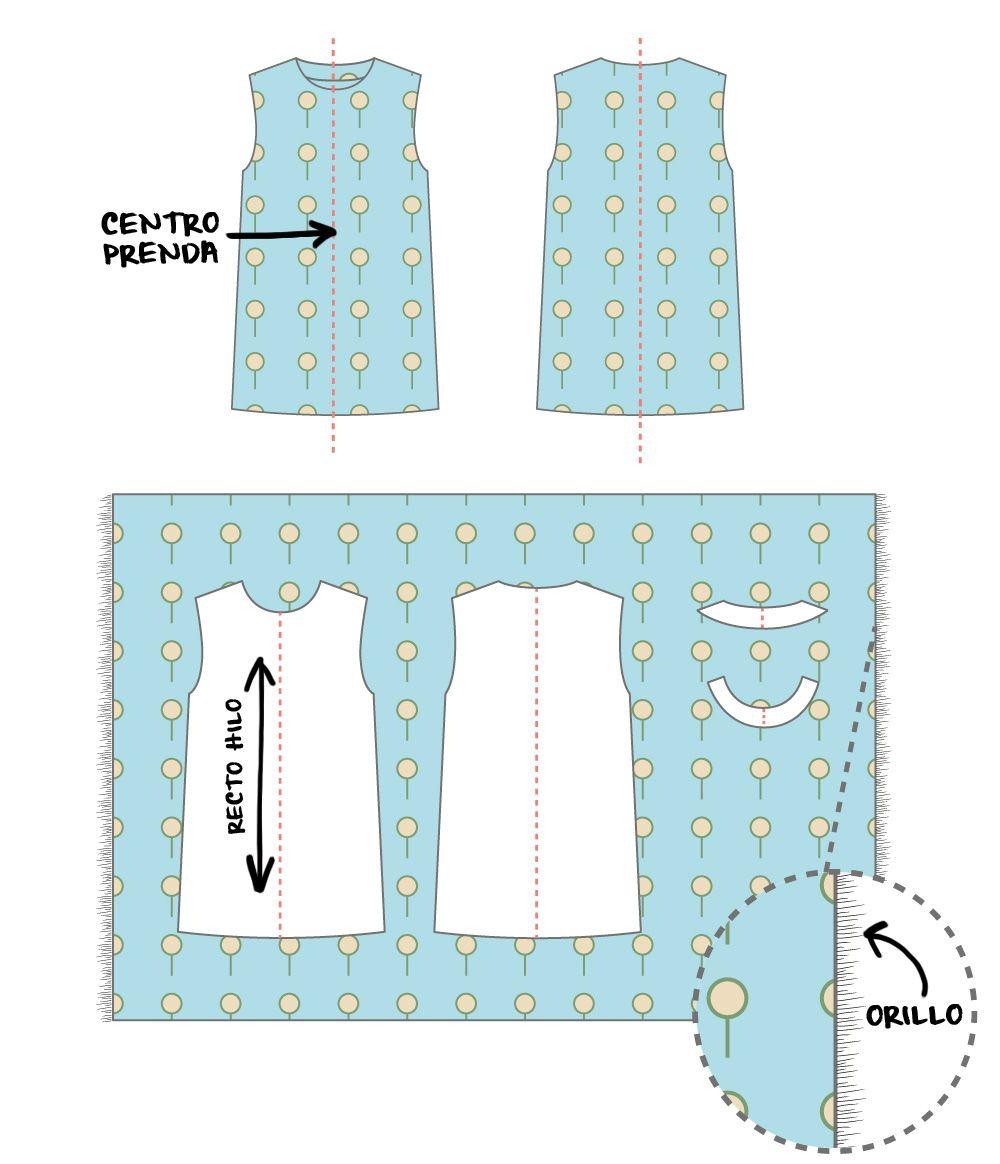 Cortar al recto hilo | costura | Pinterest | Hilo, La trama y ...