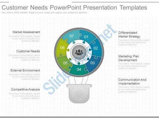 view customer needs powerpoint presentation templates Slide01