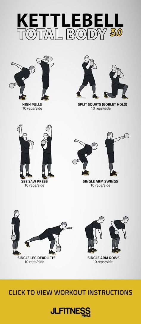 Total Body Kettlebell Workout- 3.0 Here's a workout that consists of 1 circuit with 6 exercises. Cli...