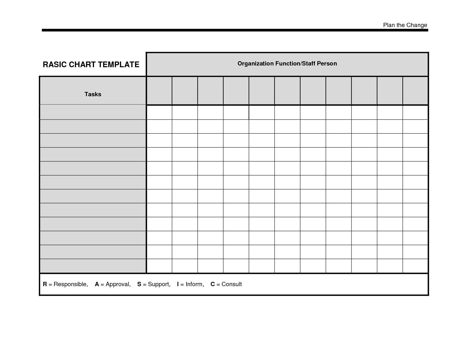 Basal Body Temperature Chart Printable Elegant Basal Body