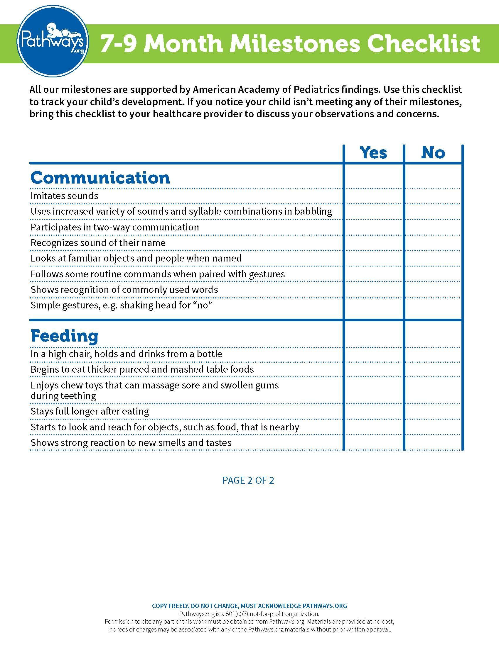 Milestones Checklist With Images Developmental Milestones
