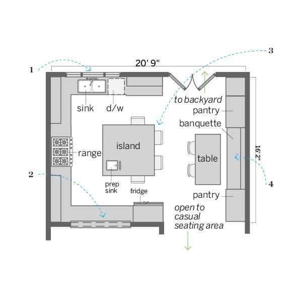 Kitchen Is A Food Hub Made For Face Time Kitchen Layout Plans Square Kitchen Layout Kitchen Layout