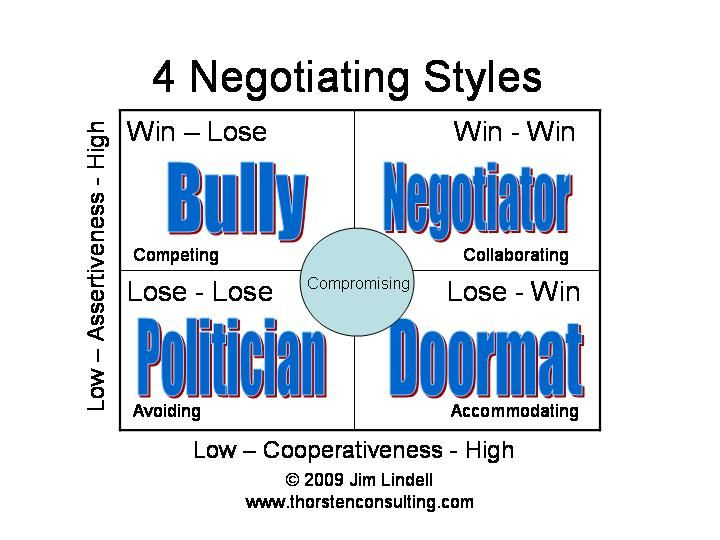 negotiation counselling Negotiation concept of negotiation negotiation: it is a process in which two or more individuals or groups having common or conflicting goals, state and discuss proposals for specific terms of a possible agreement types of negotiation: distributive: often referred to as a fixed pie or fixed sum also known as.
