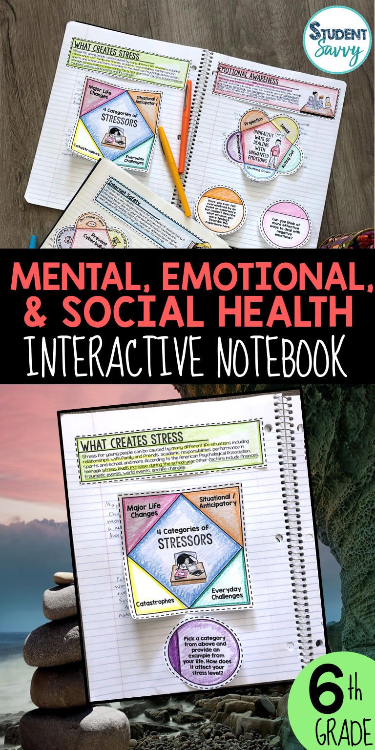 Mental Health Unit Social Health Interactive Notebook
