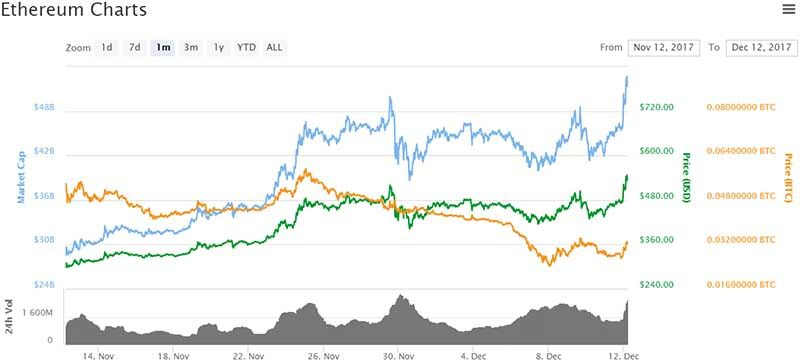 bitcoin buy sell price