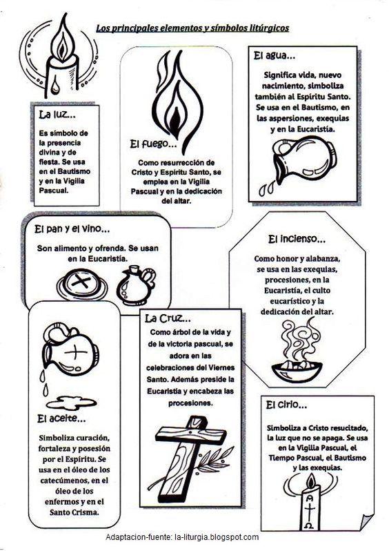 La Catequesis Recursos Catequesis Símbolos Litúrgicos Liturgia