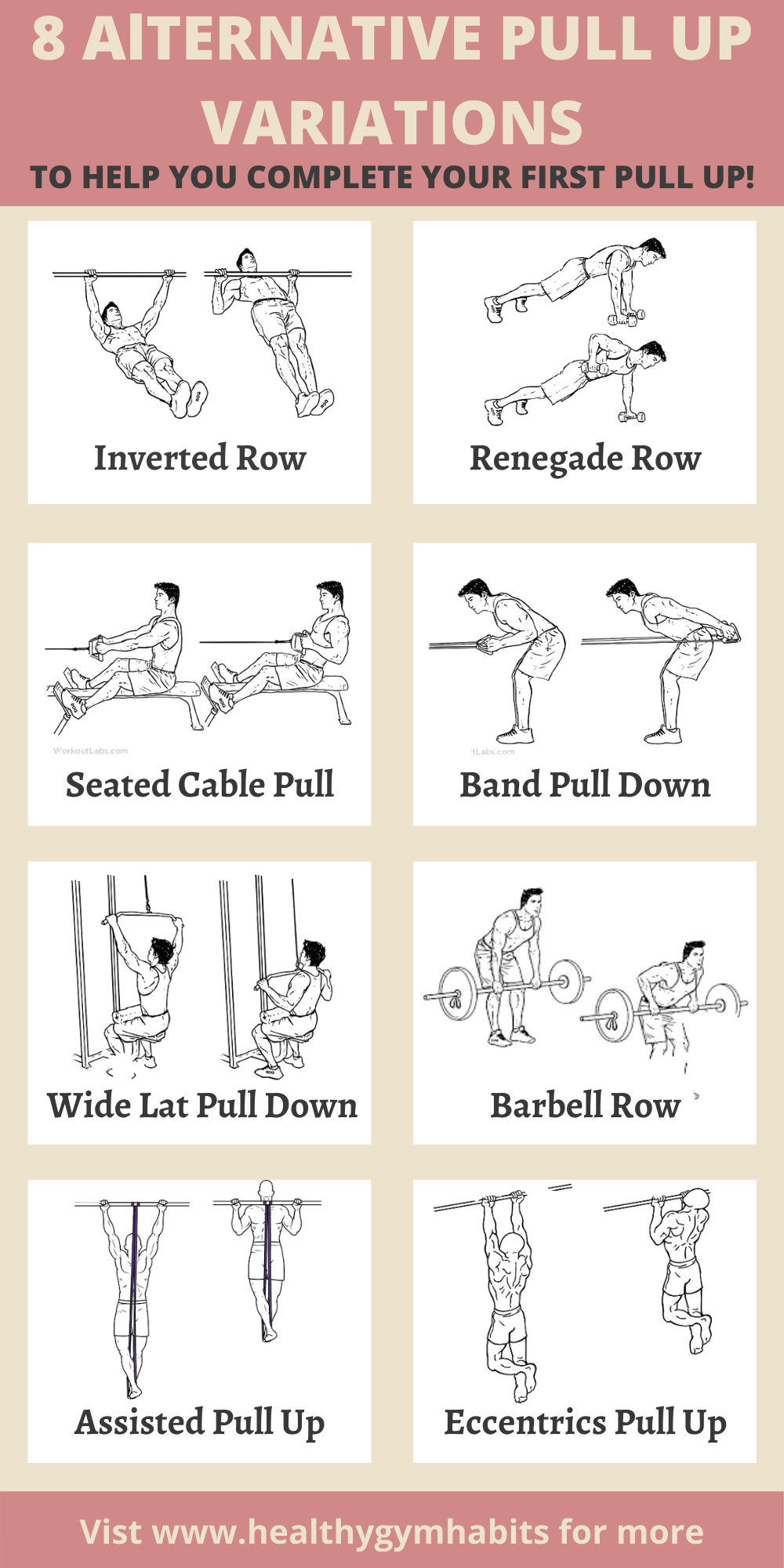 34++ Pull up alternative with resistance bands ideas in 2021