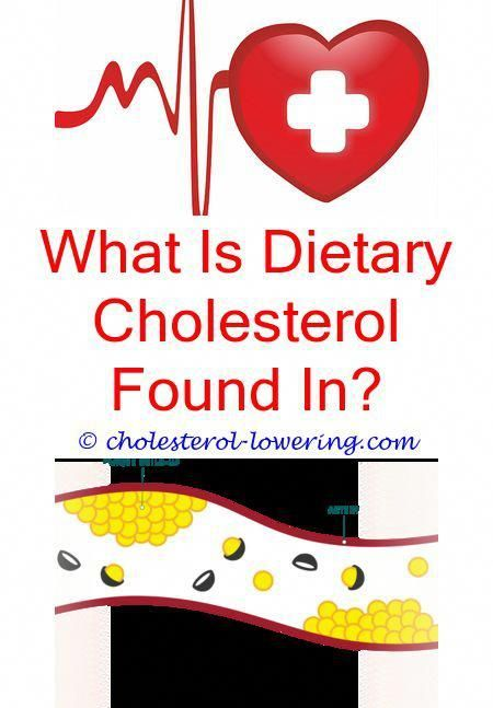 Pin On Cholesterol Remedies