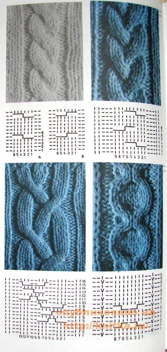 Образец вязания на спицах косы