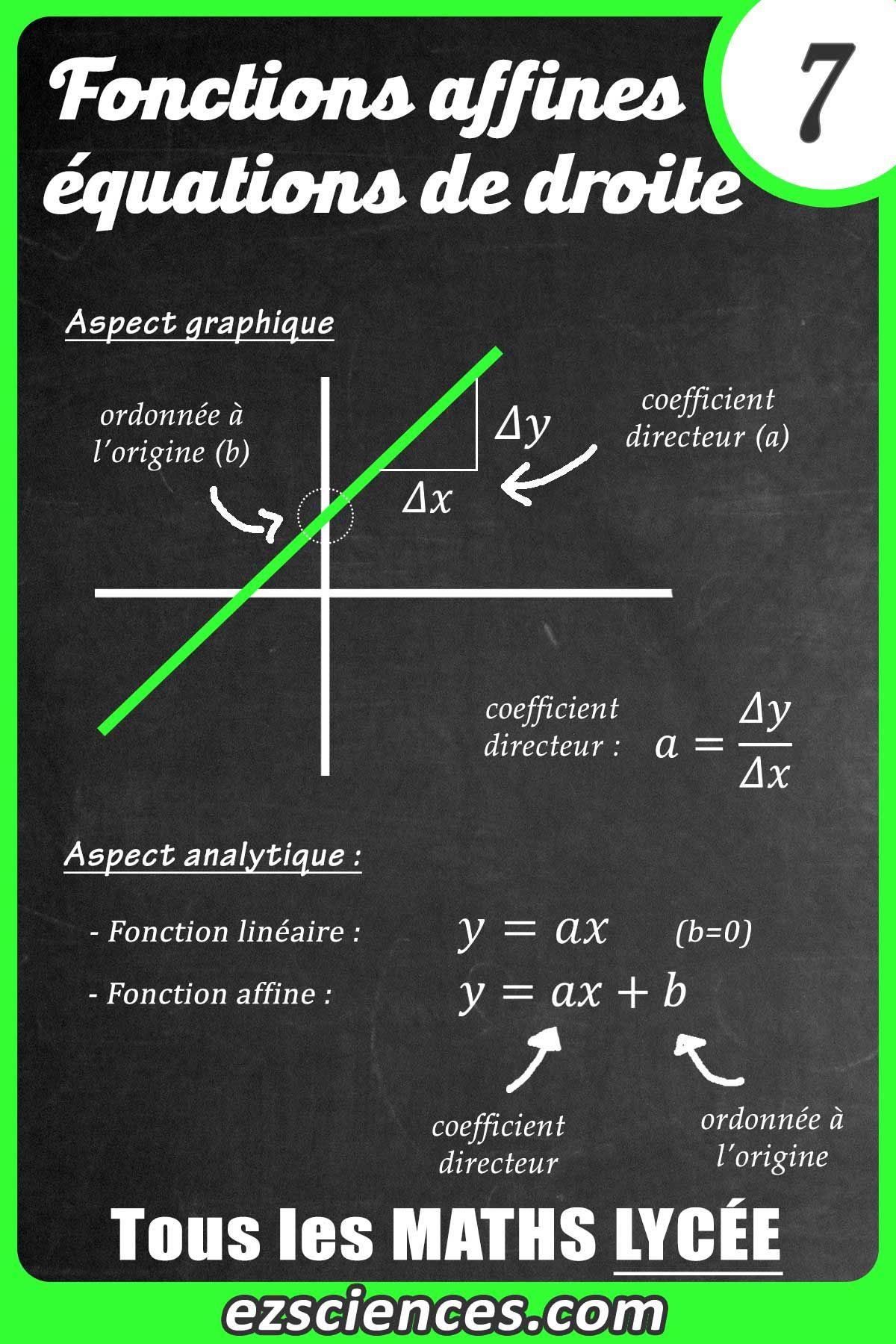 Maths 7 Fonction Affine Et Fonction Lineaire Astuces Mathematiques Fonction Lineaire Mathematique Facile