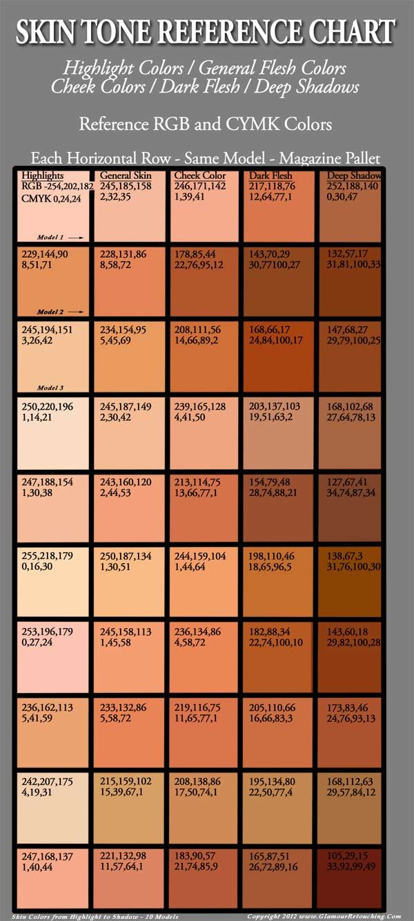 Rgb Codes For Hair And Skin Skin Color Palette Skin Color Chart