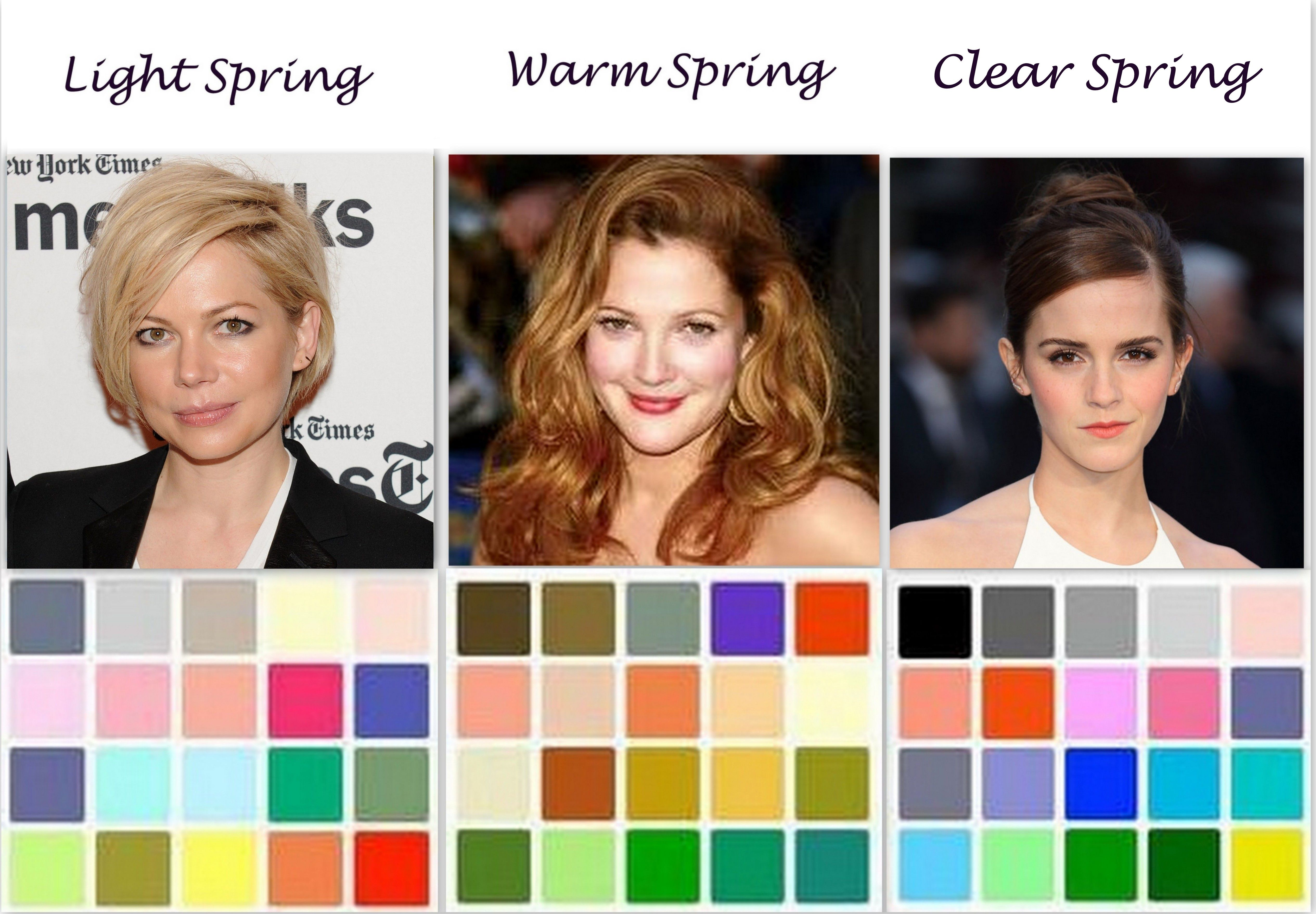 Typ Kolorystyczny Wiosna Jasna Ciepla Czysta The Style Factory Light Spring Colors Clear Spring Spring Color Palette