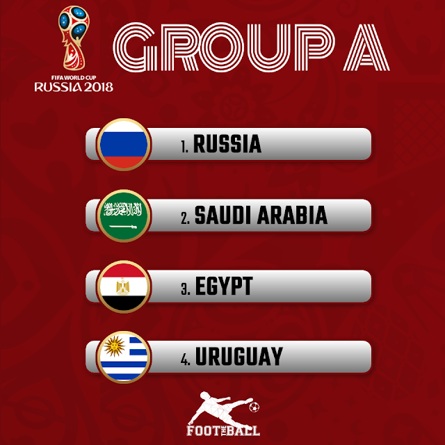 Check out confirmed details about Group A Teams, Schedule