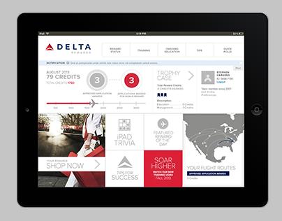 Delta Airlines Employee Portal Delta airlines, Portal