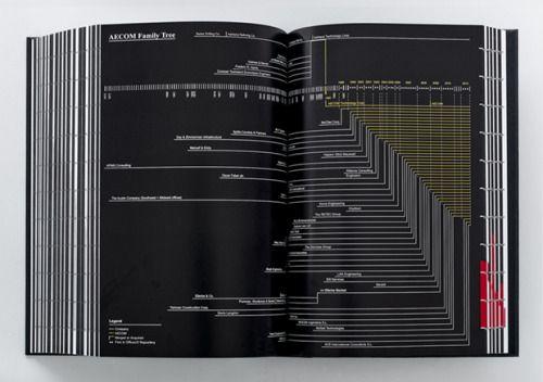 designeverywhere: OfficeUS Atlas