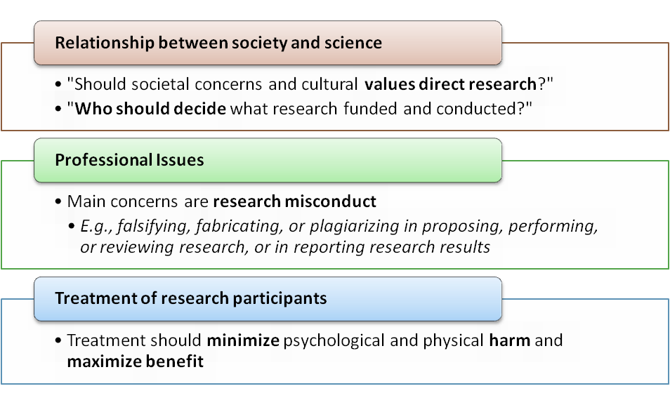 thirukkural research papers The research paper is just a step towards this goal  research questions 1 does thirukkural have a model that covers strengths, weaknesses, opportunity and threat.