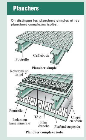 Structures métalliques  les assemblages en images Construction