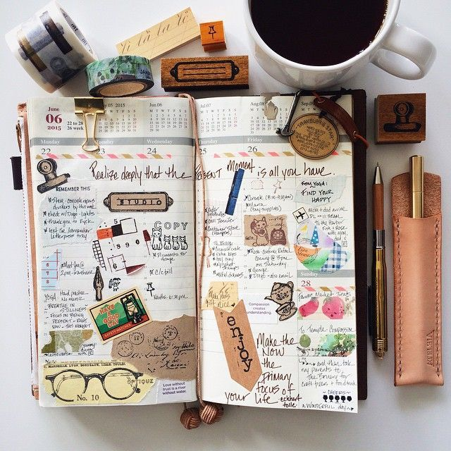 Ideas And Inspiration For Keeping A Scrapbook, Travel