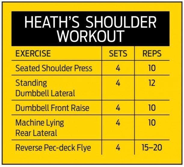 Phil heath workout #heath #workout ; phil heath workout ; séance d'entraînement phil heath ; entrenamiento phil heath ; phil heath bodybuilding, phil heath wallpaper, phil heath workout, phil heath legs, phil heath quotes, phil heath mr olympia, phil heath posing, phil heath image, phil heath motivation, phil heath pictures, phil heath arms, phil heath back, phil heath galleries, phil heath 2020, phil heath wife, phil heath training, phil h #philheath