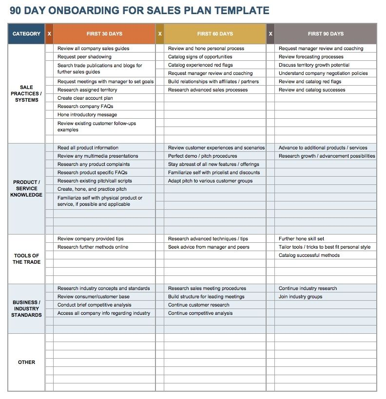 Free Onboarding Checklists And Templates Smartsheet Within