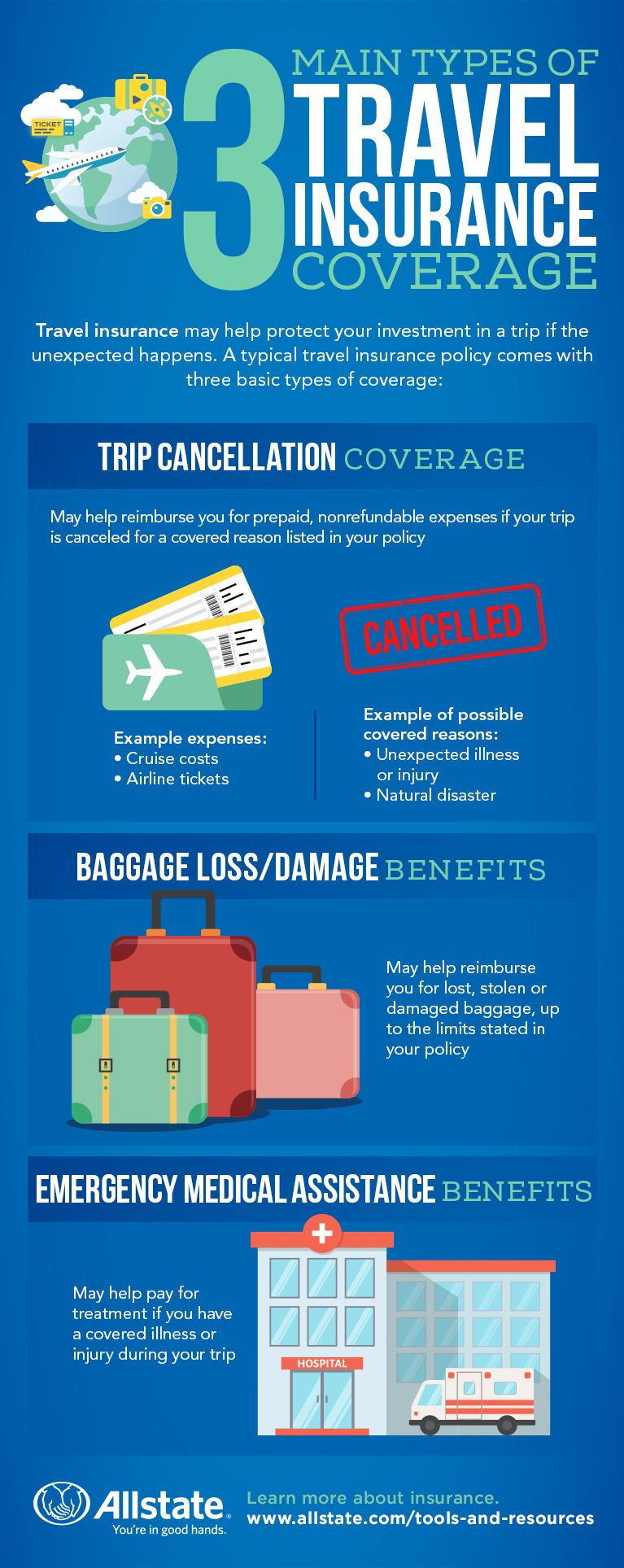 A typical travel insurance policy comes with three basic
