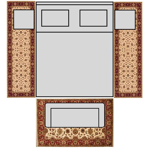 King Bed Rug Placement
