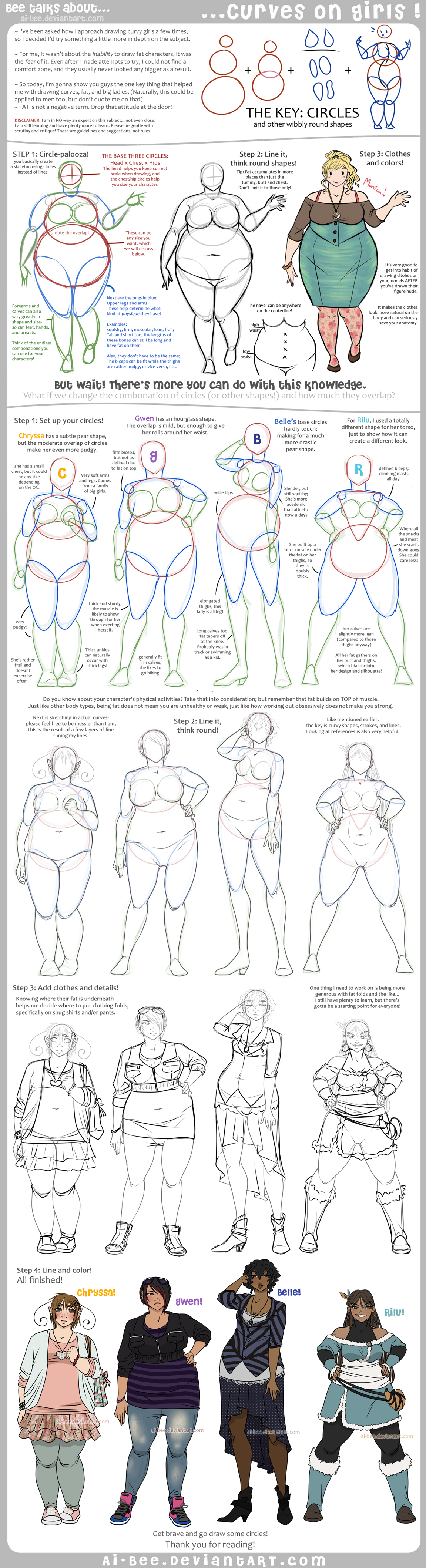 Tutorial to help drawing the curves on Tynnder. The second girl from the left looks about right.