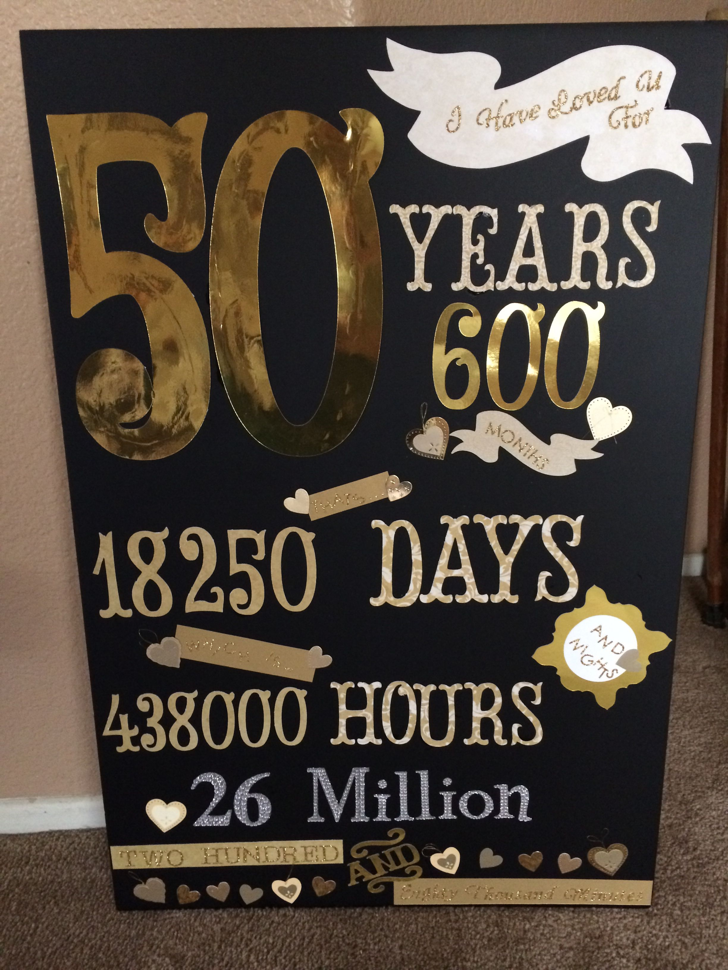 50th anniversary board Years months days minutes 50th