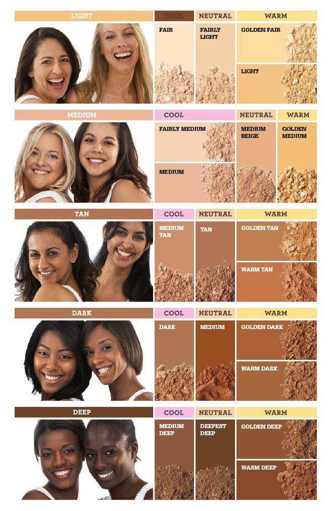 bare minerals medium beige