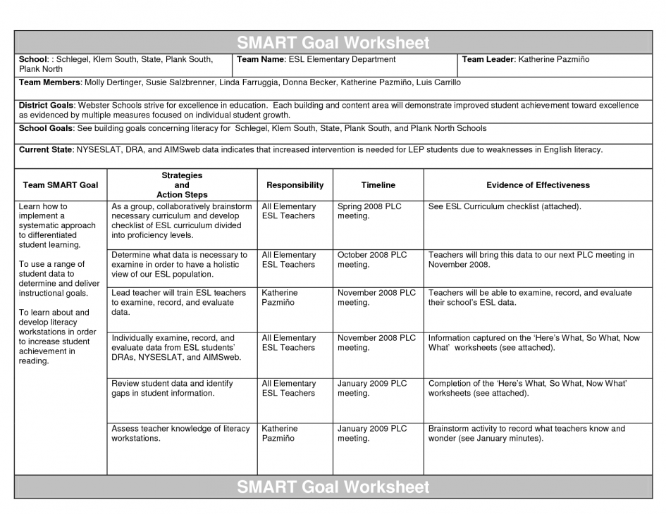 Smart Goals Templates Examples Smart Goals Worksheet Smart Goals Template Smart Goals