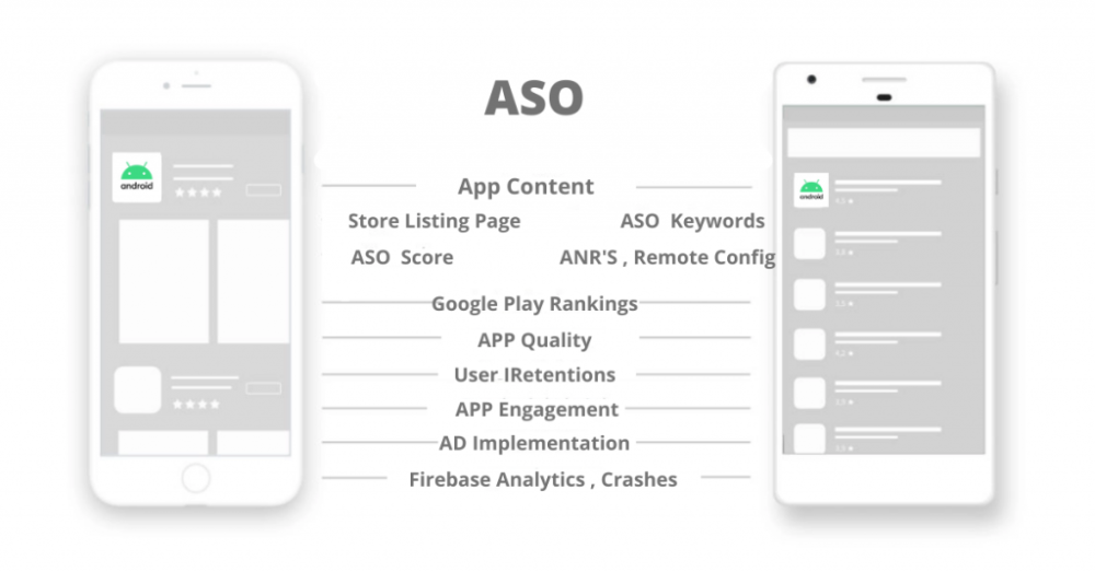 All You Need To Know About App Store Optimization For 2020 Optimization App App Store