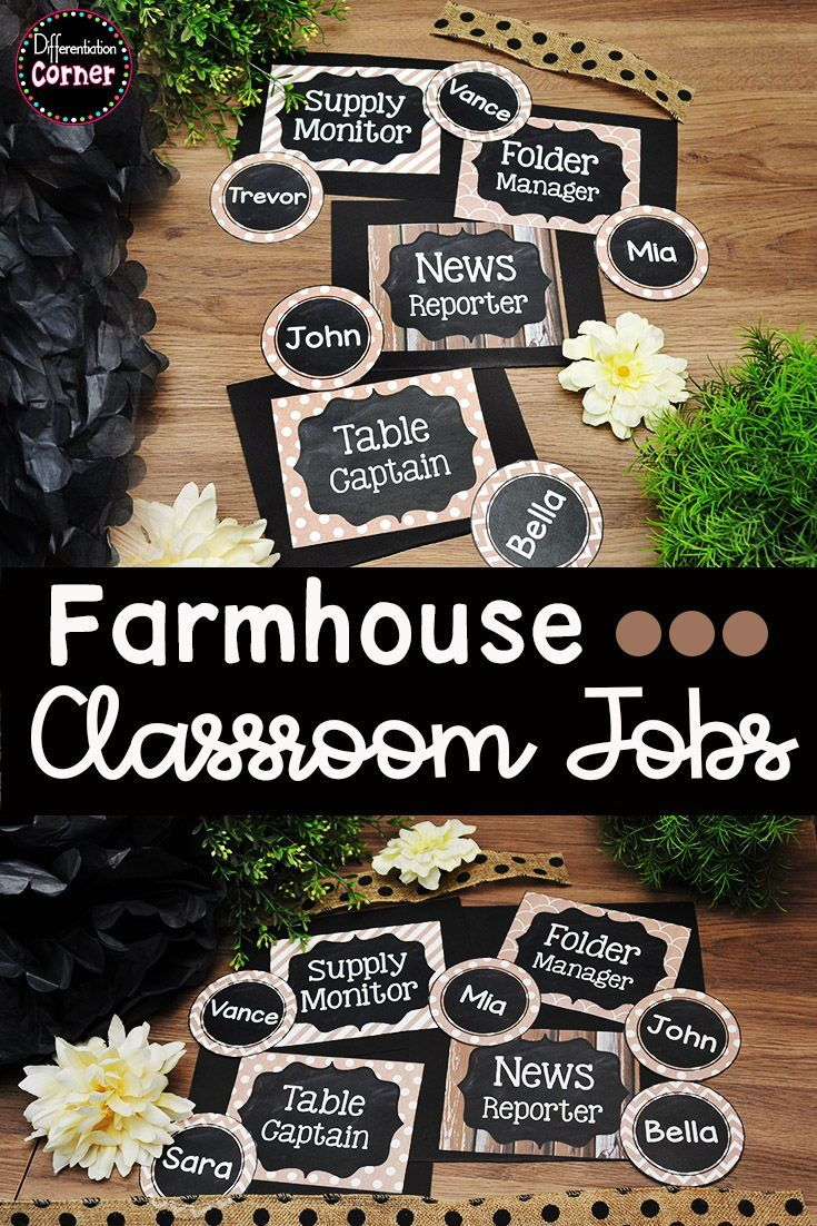 Editable Classroom Jobs- Farmhouse Classroom Decor #elementaryclassroomdecor