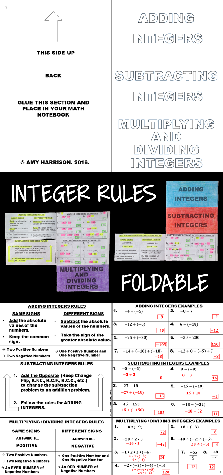 Integer Rules Foldable with Examples | Math games | Integers