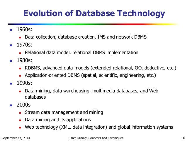 Pin by Adrian Wordz Shikwambana on Evolution of Data Models