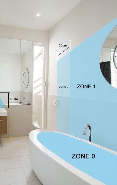 Bathroom Lighting Zones The Bath