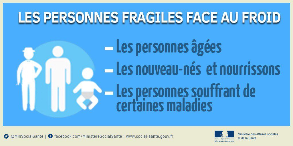 Quelles Sont Les Personnes Fragiles Face Au Froid Froid Malade
