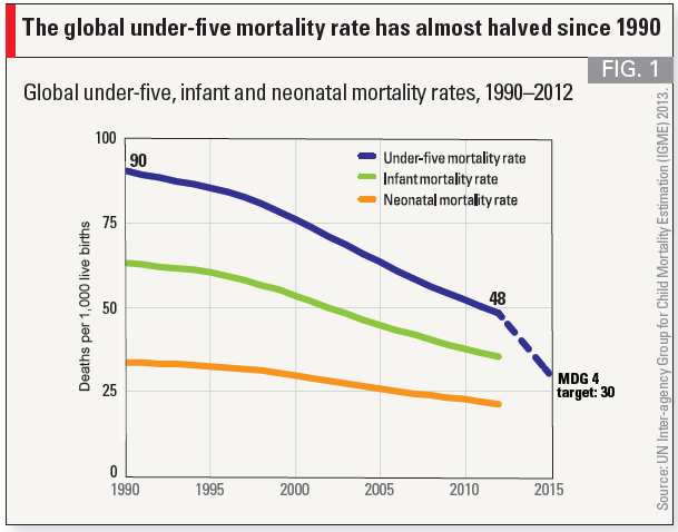 Maps And Charts That Will Surprise You  Mortality Rate Africa