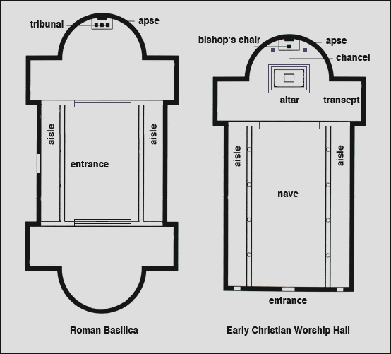 Byzantine Church Floorplan Google Search Museum Flooring Floor Plans Clerestory Windows