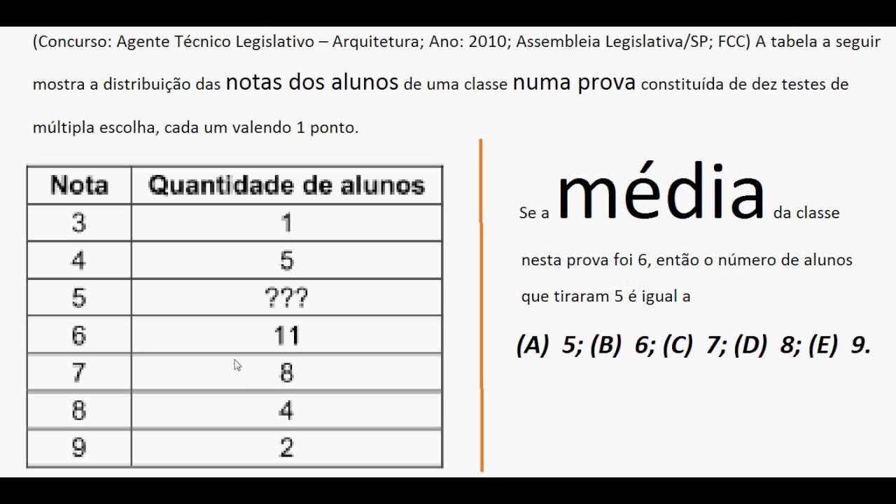 Curso De Estatistica Interpretacao De Tabelas E Graficos Analise