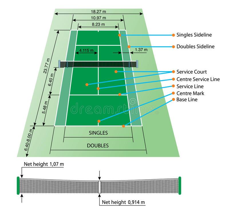 ابعاد زمین تنیس Tennis Court Court Tennis