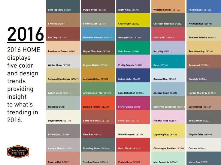 2016 Paint Color Forecasts and Trends Paint color pallets