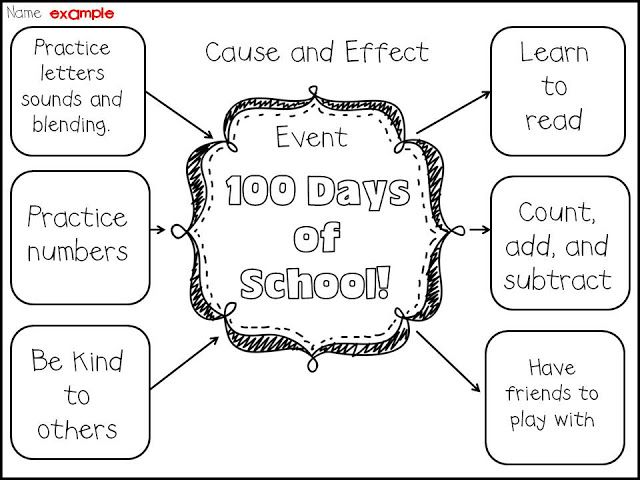 Tunstall S Teaching Tidbits 100th Day Freebie Cause And Effect Of