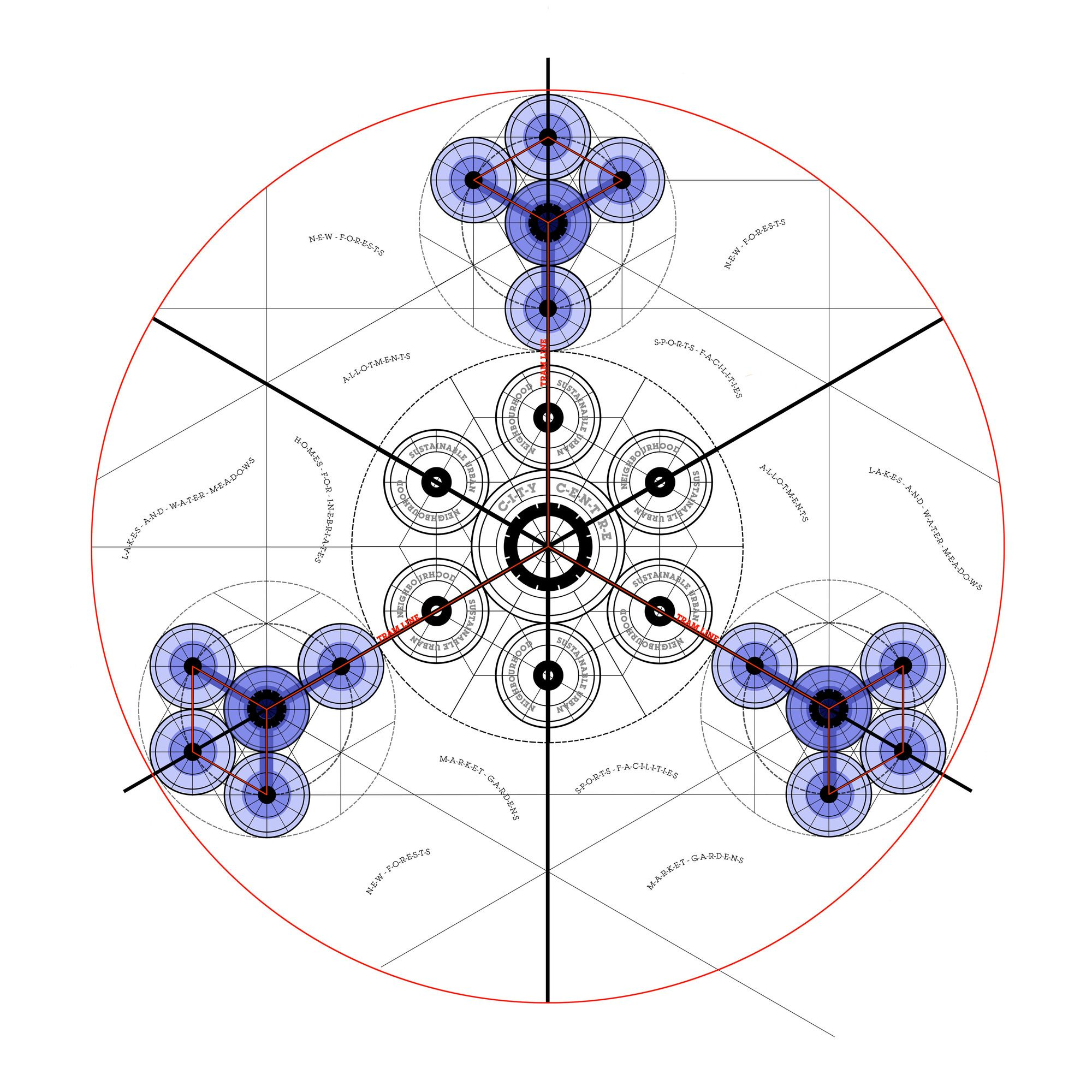 540c47c5c07a808f0a0000bc_urbed-s-bold-proposal-to-reinvigorate-the-garden-city-movement_uxcester_-_snowflake_diagram.jpg (2000×2000)