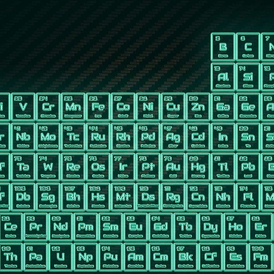 Tritium Green Glowing Tube Periodic Table Periodic Table Of The