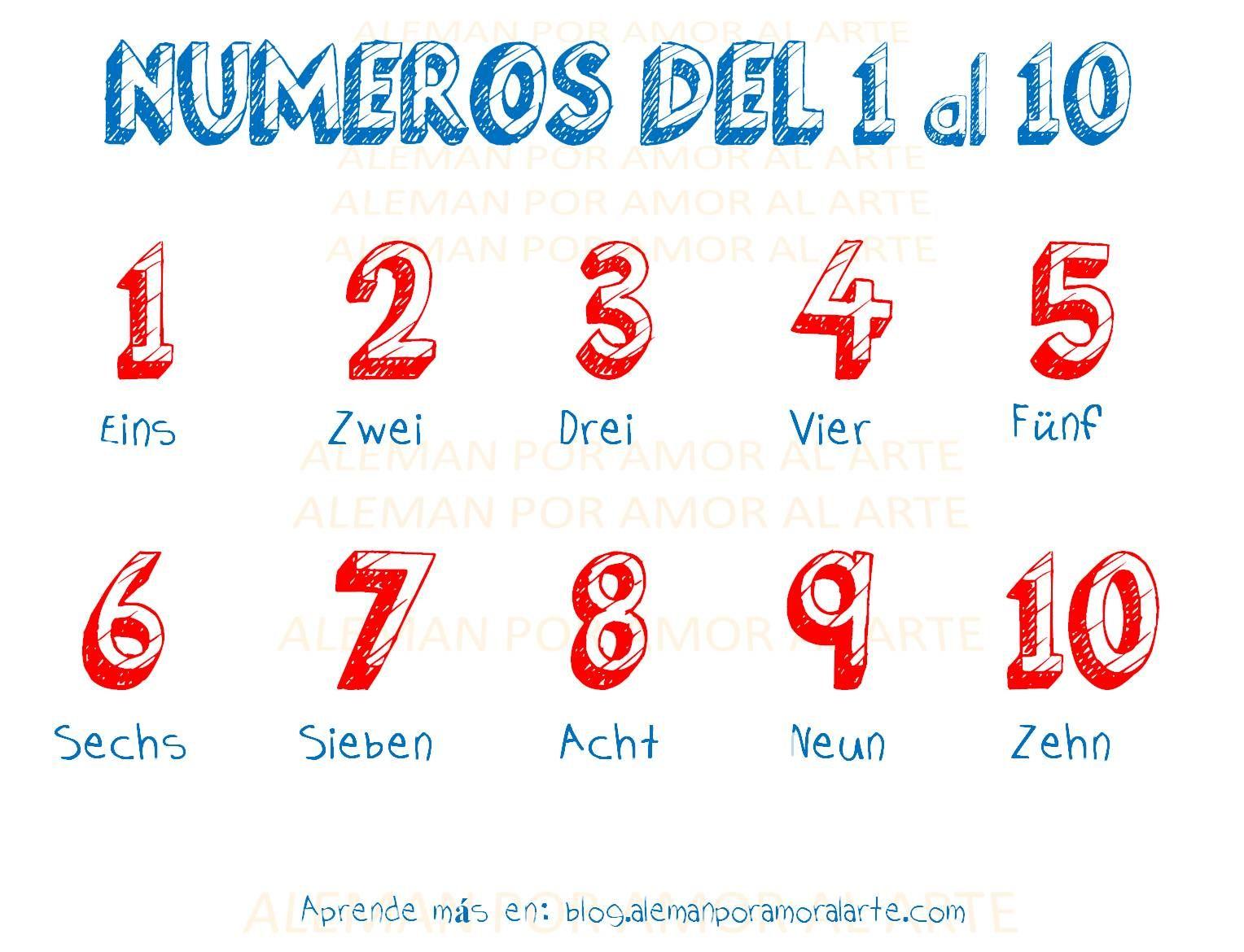 Números del 1 al 10 en alemán