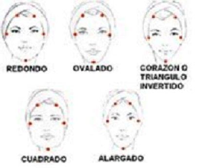 Las cejas son el marco del rostro, igual que la piel, de acuerdo al tipo de rostro es el tipo de cejas. El diseño de cejas se hace de acuerdo al tipo de cara, si te retiras el cabello podras checar tu rostro con el dibujo. Ten a la mano de ser posible un par de espejos , Todos los dias nosotras buscamos una manera de vernos mejor, dia a dia decidimos que ponernos, como arreglarnos inclusive acomodamos el cabello, nos maquillamos, hacemos esto tratando de hacerlo cada vez mejor.