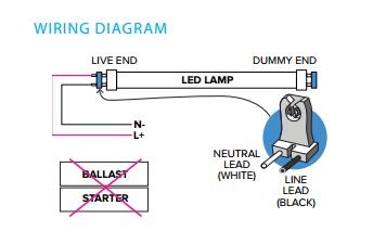 T8 Led Tube Wiring Diagram Bookingritzcarlton Info T8 Led Tube Led Tubes T8 Led