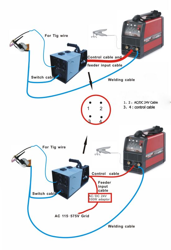 TIG Wire Feeder Connection Diagram | AutoTIG  Automatic