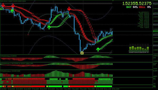 Pin By Forexprofitway Com On Forexprofitway Com Forex Trading