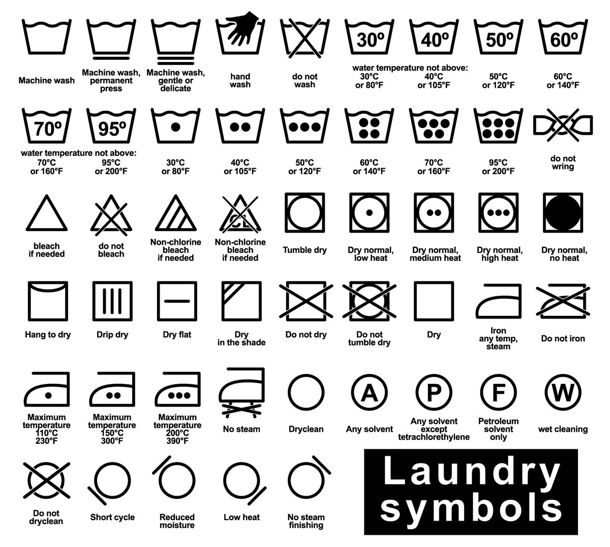 Laundry Icon Set Of Symbols Vector Illustration